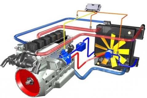 博世力士乐静液压驱动冷却风扇系统